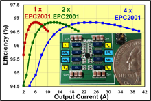 EPC9013, Efficient Power Conversion (EPC) Corporation